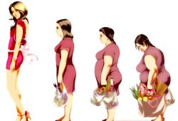 Пошаговые инструкции как изменить свои привычки и похудеть надолго!