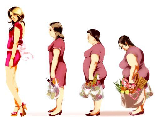 как изменить свои привычки и похудеть надолго
