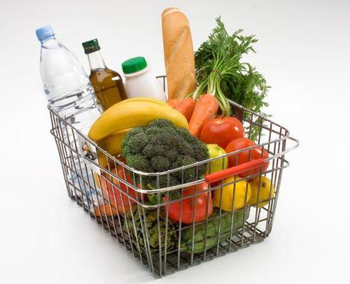 Основные группы продуктов питания