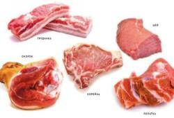 Как правильно выбирать мясо — Идем в магазин за говядиной и телятиной