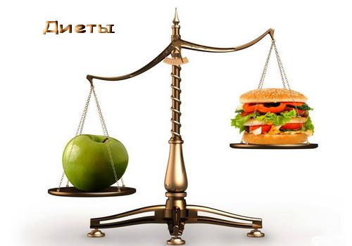 правильное питание или жесткая диета