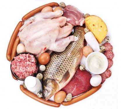 Список продуктов с содержанием белков жиров и углеводов на 100 грамм